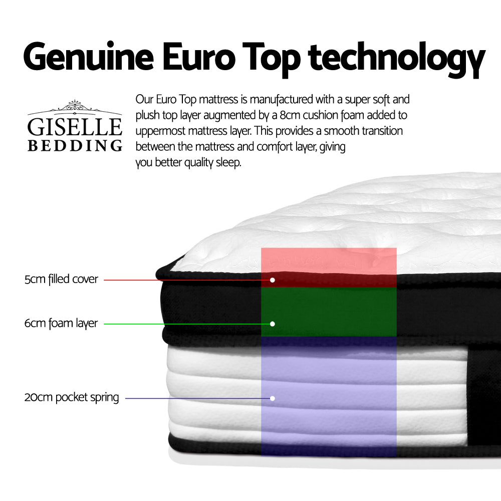 Giselle Bedding Devon Euro Top Pocket Spring Mattress 31cm Thick – King
