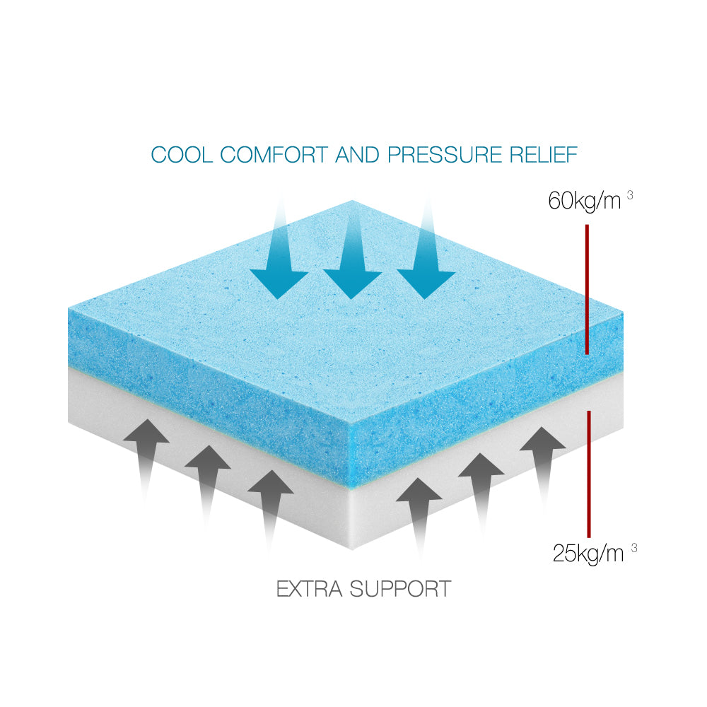 Single Size Dual Layer Cool Gel Memory Foam Topper