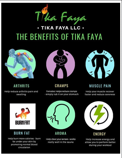 TIKA FAYA FAT BURNING WORKOUT CREAM