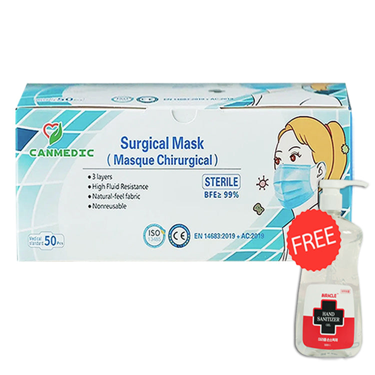 Canmedic Surgical Disposable Face Mask 50pcs