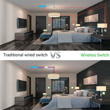 Load image into Gallery viewer, 2 Gang Wireless Dimmable Switch
