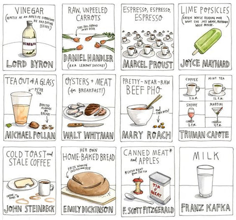 Author's Favourite Food