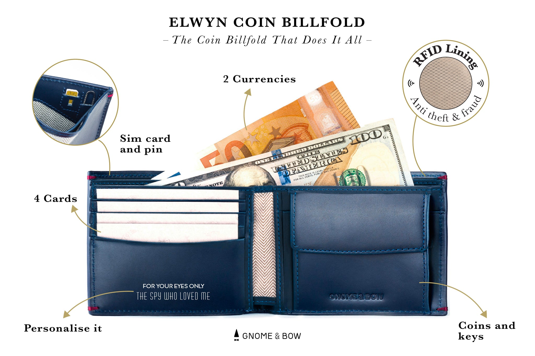 Gnome & Bow Leather Elwyn Coin Billfold RFID