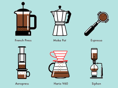 Espresso: Coffee in its maximum expression (Part 2)