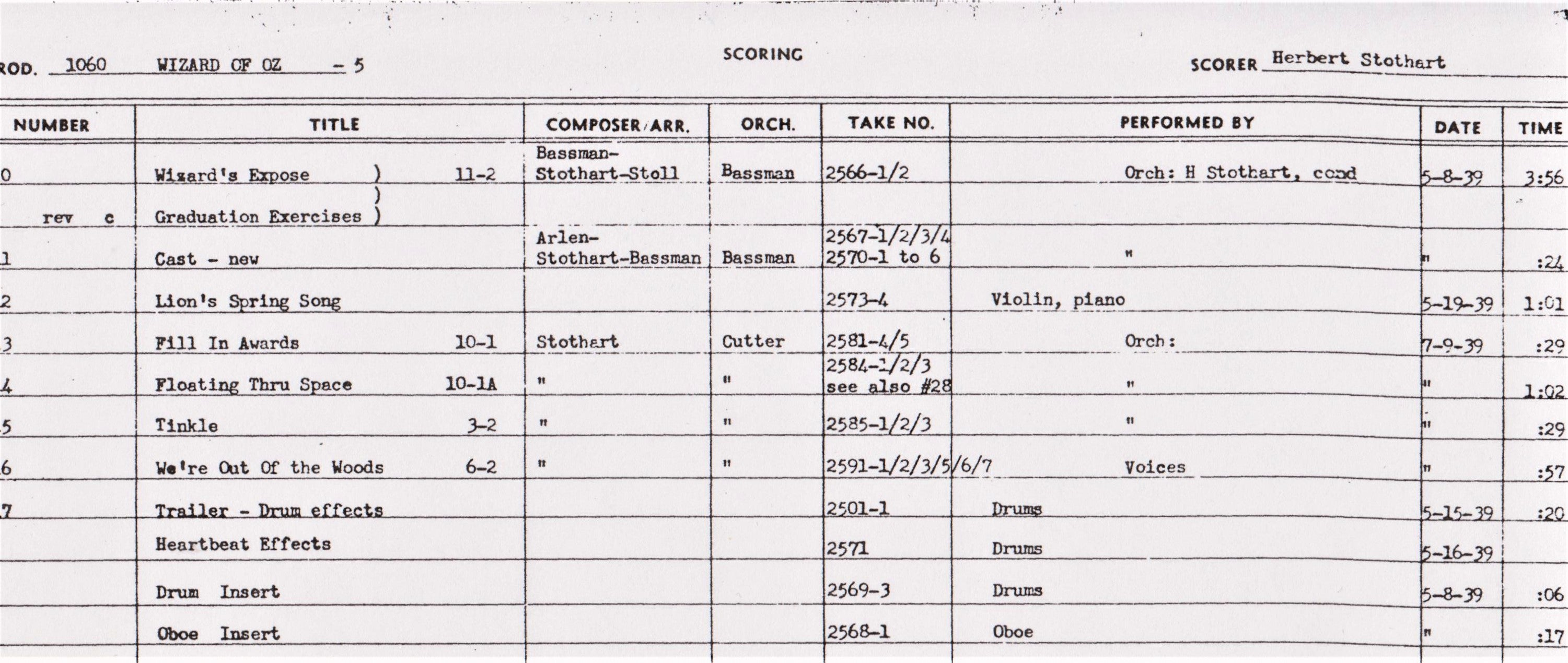 MGM Production Documents