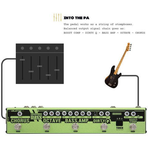Image of VALETON Dapper Bass DI Preamp Stage Session Gigging Gear Multi-Effects Pedal