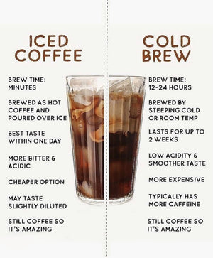 Peppermint Mocha Cold Brew Packets