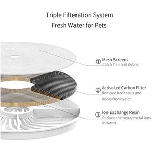 PETKIT Smart Water Fountain 3.0 for Dogs, LED Light Embedded Ultra-Quiet Fountain Pump, Automatic Pet Water Fountain, Healthy and Hygienic Cat Fountain, Dog Water Fountain