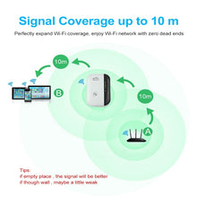 Load image into Gallery viewer, 2019 New Upgrade 300M Wireless-N Wifi Repeater 2.4G AP Router Signal Booster Extender Amplifier