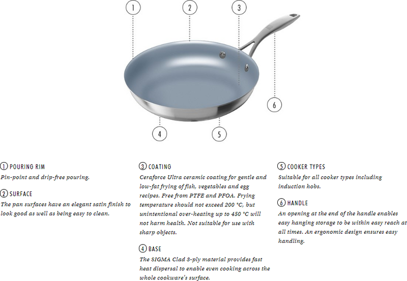 "Zwilling J. A. Henckels 66129-280 Sol II 11"" Ceraforce Ceramic Non-Stick Fry Pan"