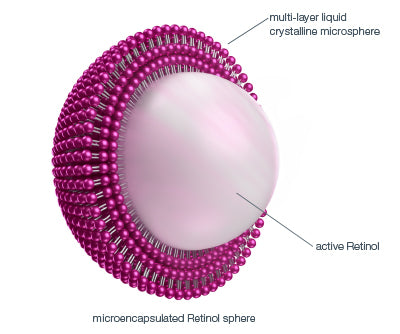 microencapsulated retinol sphere