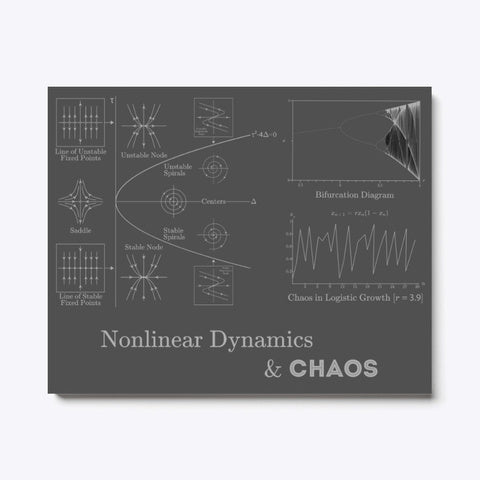 Nonlinear Dynamics & Chaos, Canvas Print