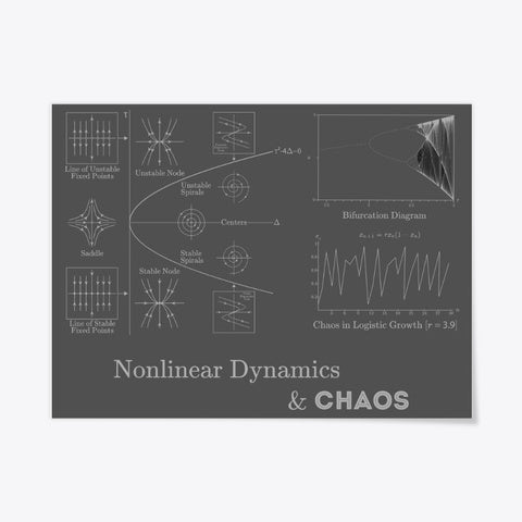 Nonlinear Dynamics & Chaos, Poster