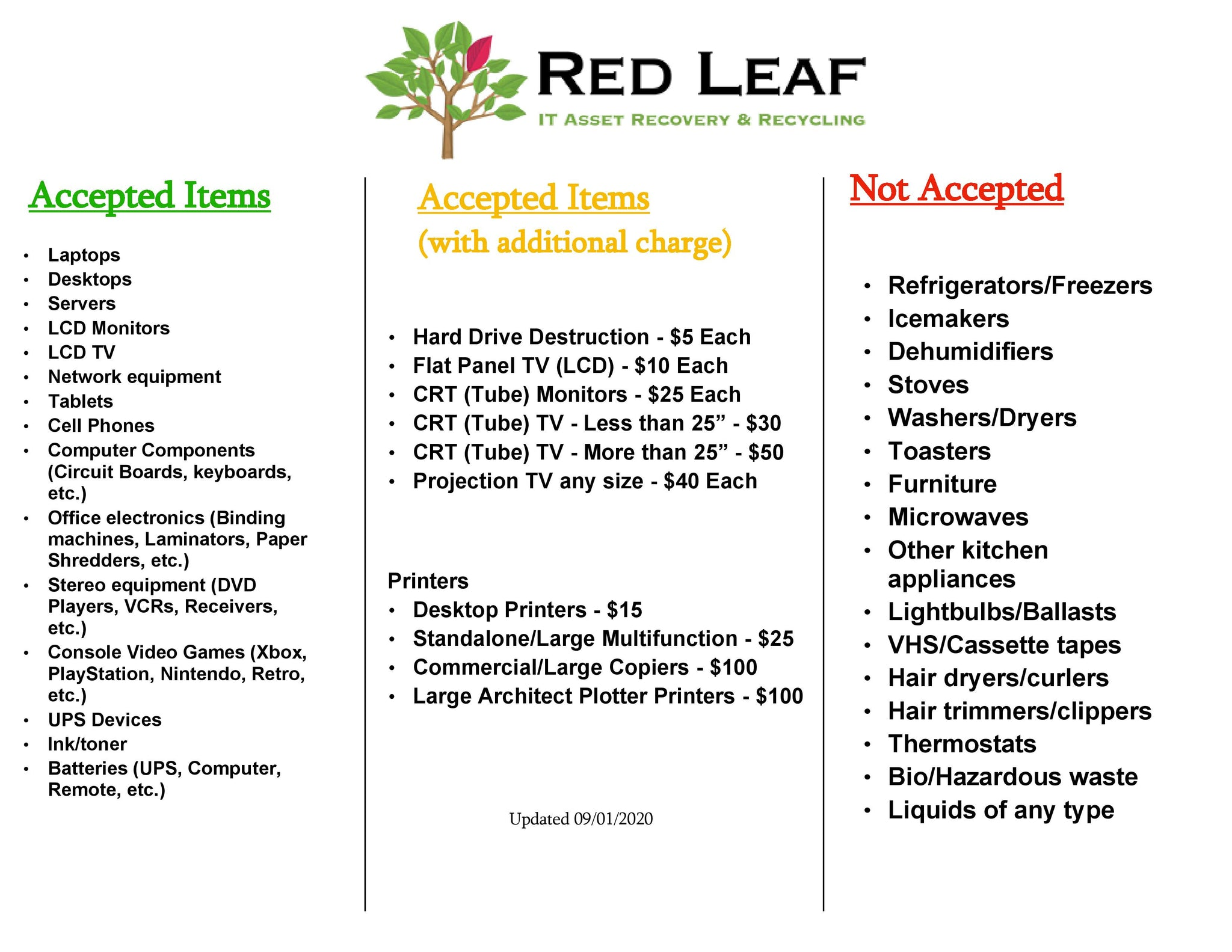 Accepted/Non Accepted Recycling Drop-off List