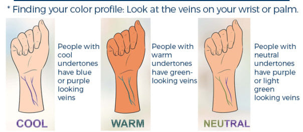 Finding the colors of your veins