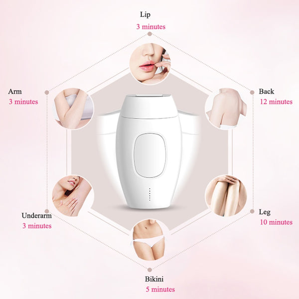 Permanent Hair Remover IPL Epilator