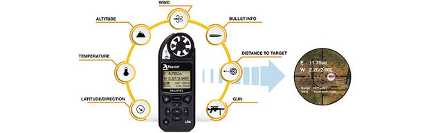 Kestrel Ruger 5700 Ballistics Weather Meter Link