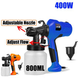 2.5mm Adjustable Nozzle 800ML Electric Spray Gun With Flow Control Handheld Paint Sprayers  For Painting Car,Furniture,Buildings(EU/US)