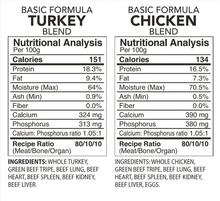 Load image into Gallery viewer, Back2Raw Basic Formulas Turkey and Chicken Combo Nutritional Analysis