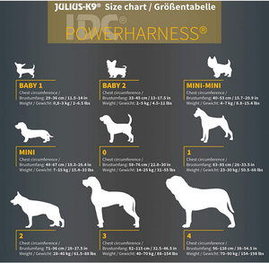 Julius K-9 IDC® Powerharness Size Chart