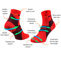 ZaTech Compression Plantar Fasciitis socks. Features: achilles tendon support, stretch sewn-in cuff, micro-mesh heel area, directional compression bands, breathable mesh zones, seamless toe, anatomical left and right foot, nested heel and arch support