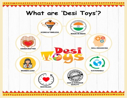 What are 'Desi Toys'?