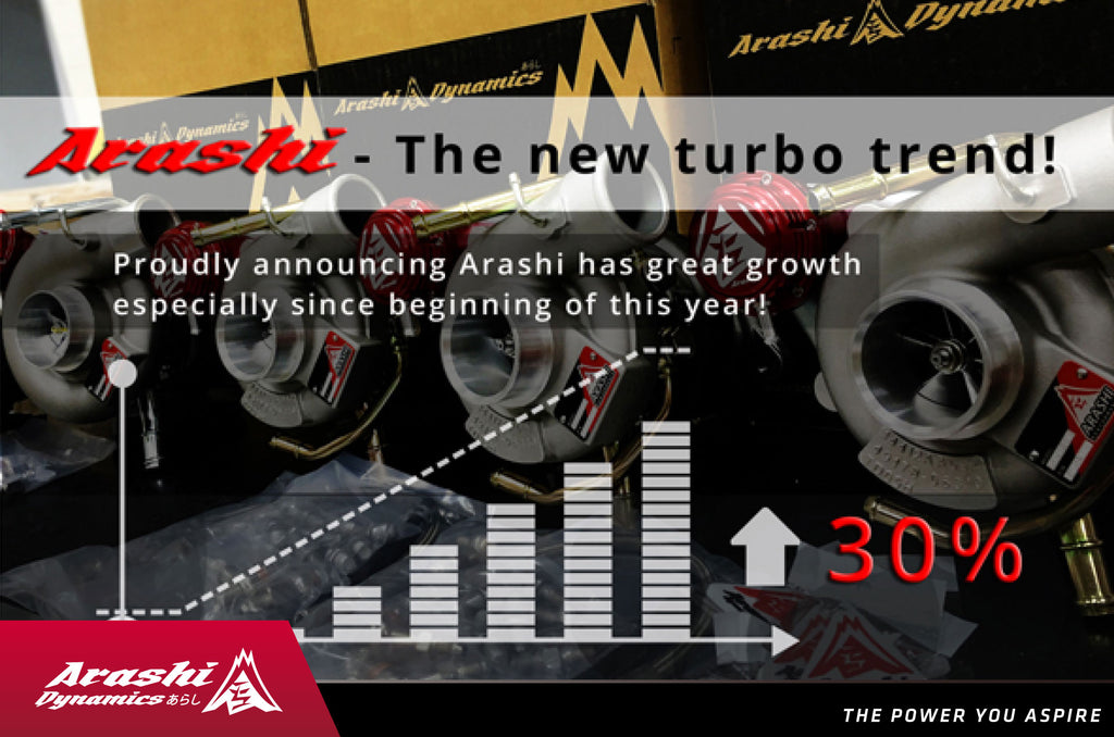 Arashi - The new turbo trend!