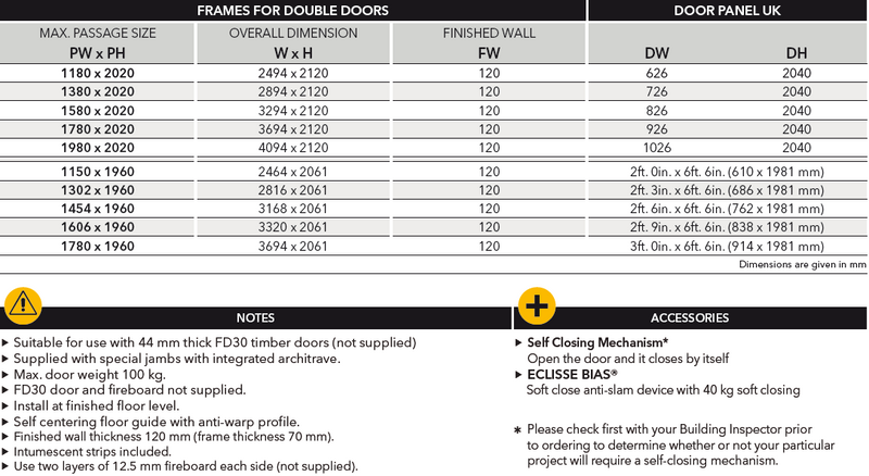 Eclisse Double Fire Rated Pocket Door System