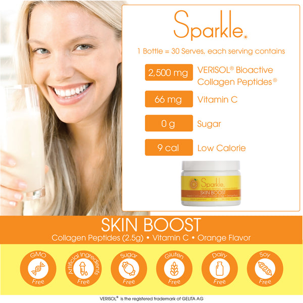 Sparkle Active Ingredients