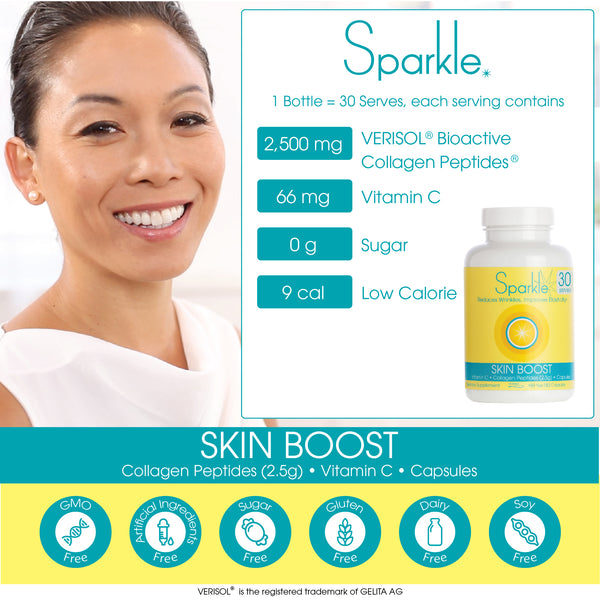 Sparkle Skin Boost Capsules Ingredients