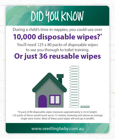 With the environmental strain stacked so dramatically against them, it makes disposable wipes a difficult choice to justify.