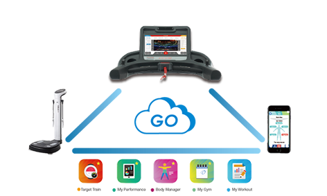 CircleCloud Go - M7 Treadmill
