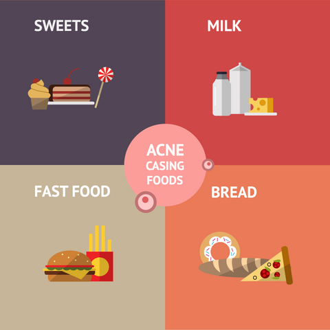 Foods to Eat and Not Eat to Prevent Acne