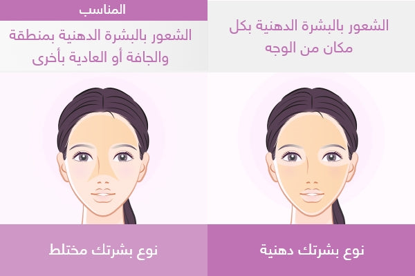 Kaya Pigmentation Reducing Complex for Skin Types