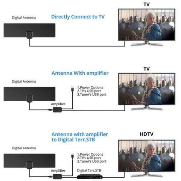 HDTV 4K Cable Antenna