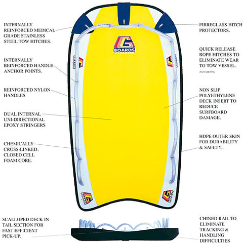 G BOARDS TOW SURF RESCUE SLED (G-SLED)