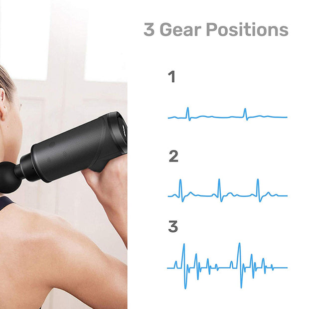 Massage Gun for Muscles Deep Tissue