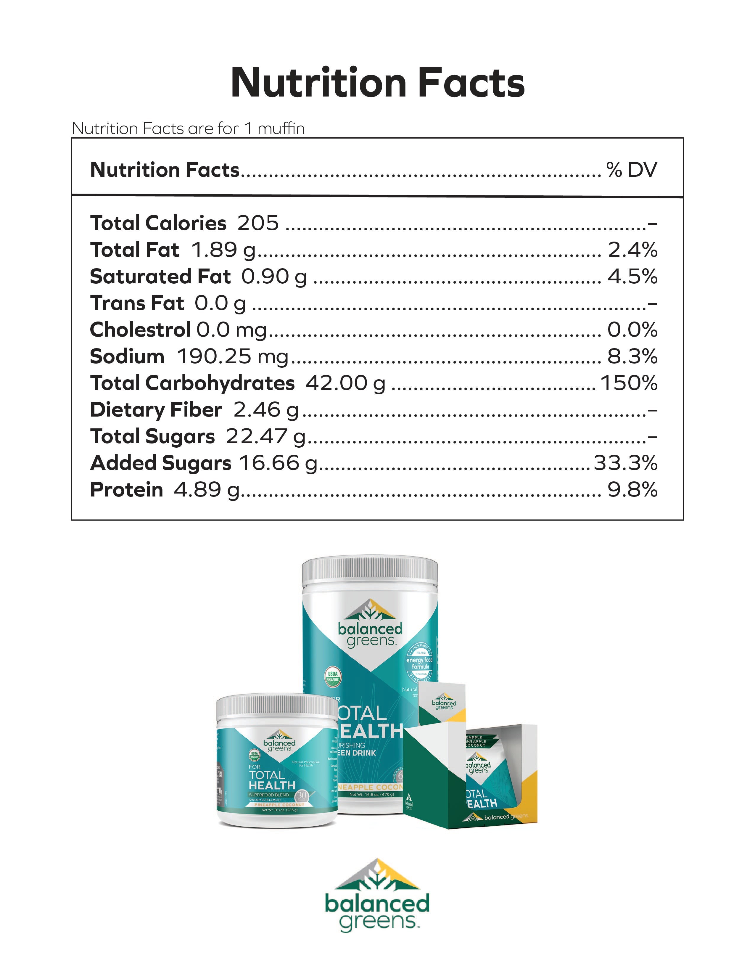 Tropical Sunrise Muffin Nutrition Facts