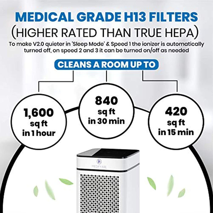 Medify Air MA-40-W V2.0 Air Purifier with H13 HEPA filter - a higher grade of HEPA for 840 Sq. Ft. Air Purifier, 99.9% | Modern Design - White