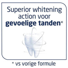 Load image into Gallery viewer, Sensodyne Gentle Whitening Tandpasta voor Gevoelige Tanden 75ml