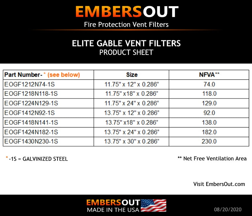 Embers Out Elite Gable Vent Filters Product Sheet