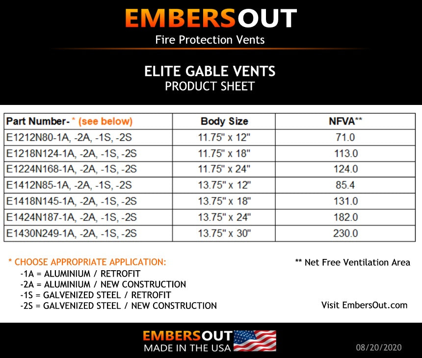 Embers Out Elite Gable Vents Product Sheet