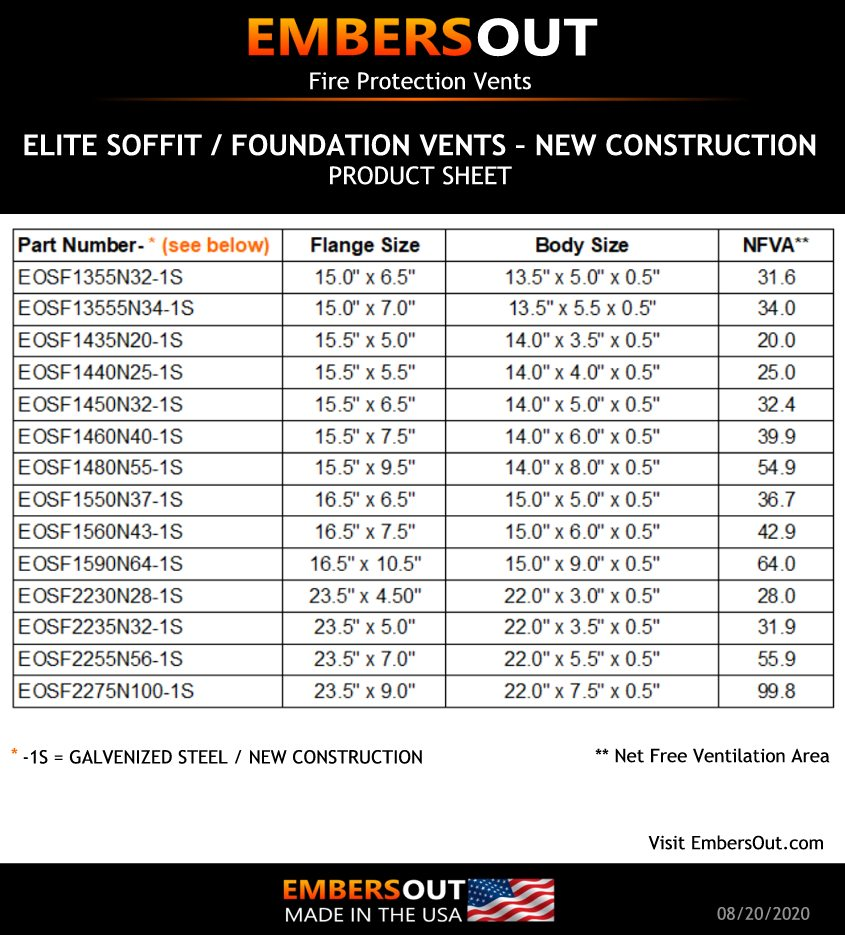 Embers Out Elite Soffit Foundation Vents New Construction Product Sheet