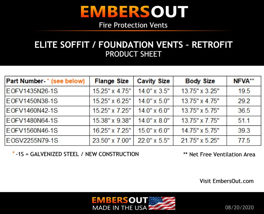 Embers Out Elite Soffit Foundation Vents - Retrofit