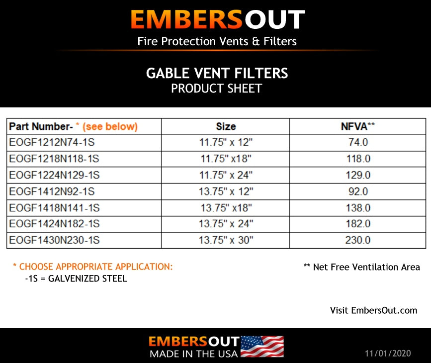 Embers Out Gable Vent Filters
