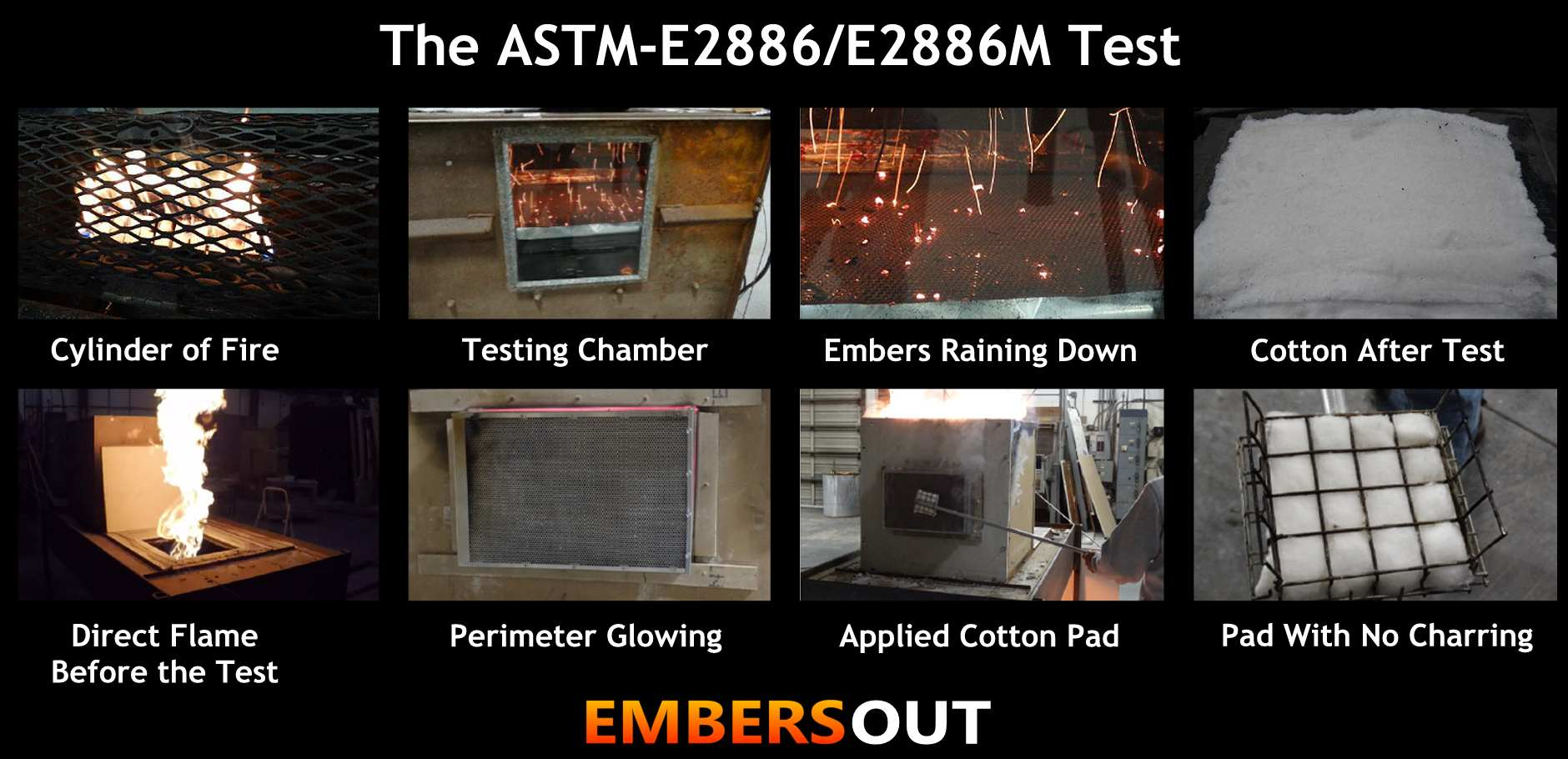 The Embers Out ASTM E2886 E2886M Test