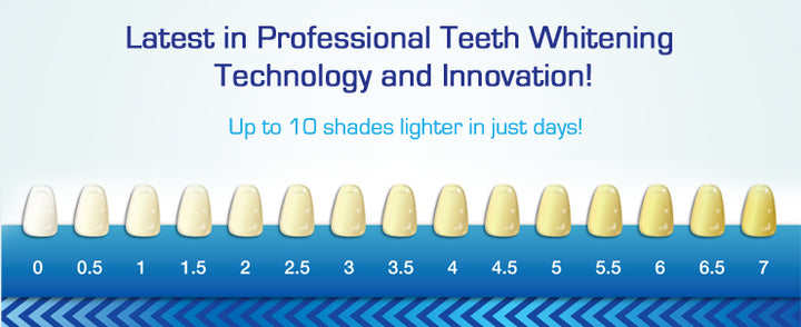 Over 15 Years of Professional Teeth Whitening Using the Latest Technology