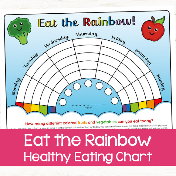 Eat the Rainbow Healthy Eating Chart