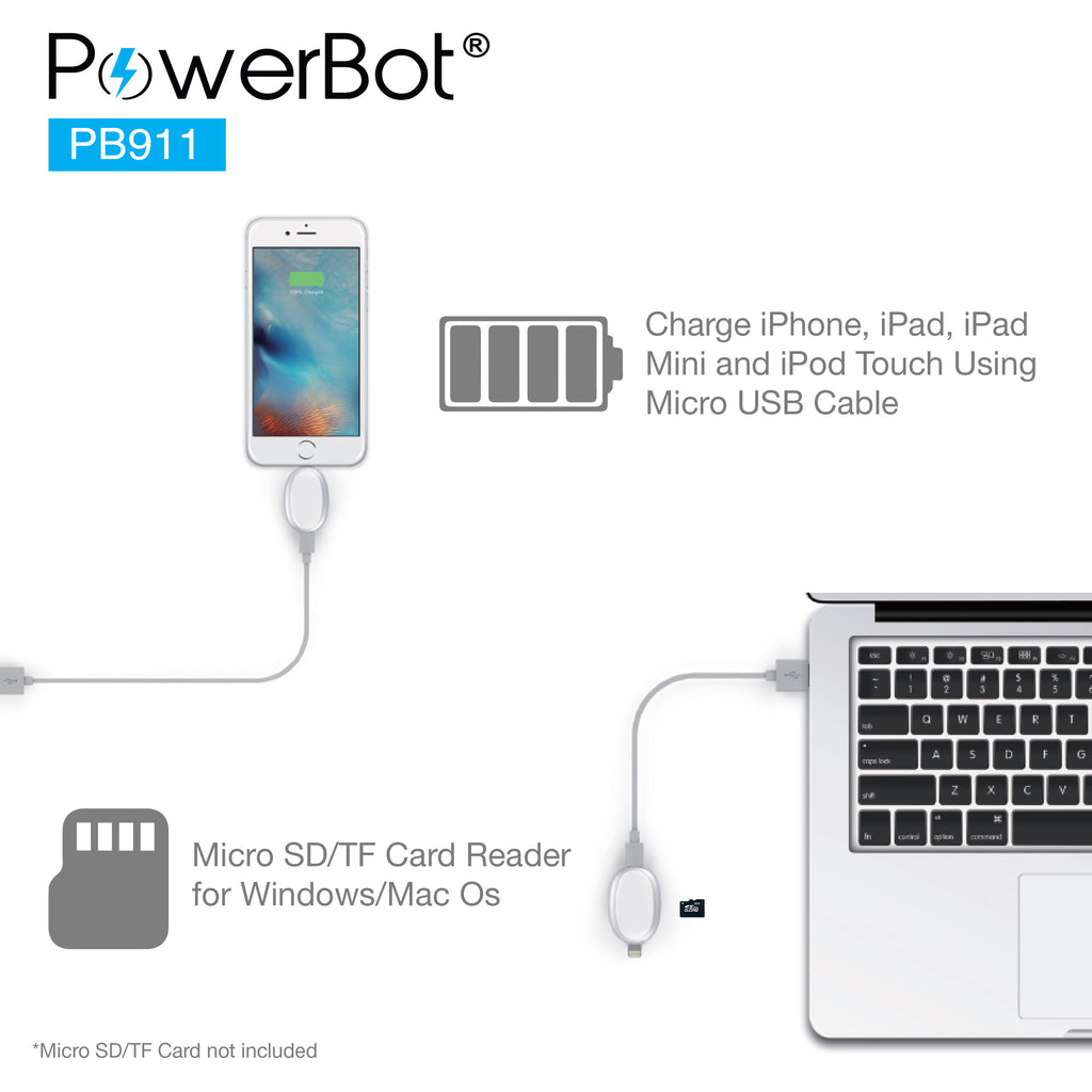 Lightning Flash Drive, MFi Memory Storage Expansion Disk, PowerBot PB911 Apple Certified OTG TF / Micro SD Slot Card Reader (Memory Not Included) Portable Adapter Connector for iPhone and iPad iOS