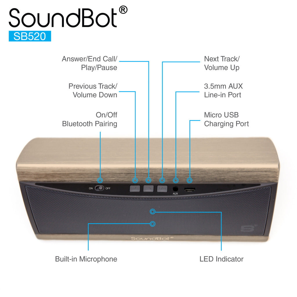 SoundBot SB520 Premium 3D Bluetooth 4.0 Speaker